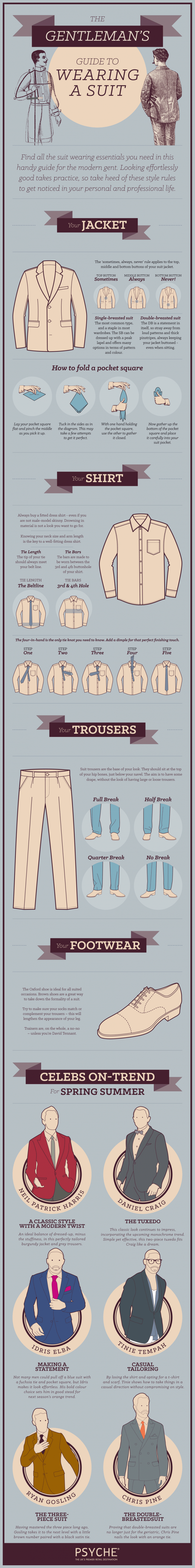 Gentleman's Guide to Wearing a Suit Infographic