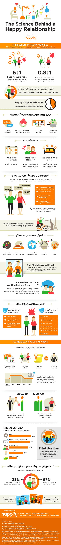 infographic-love