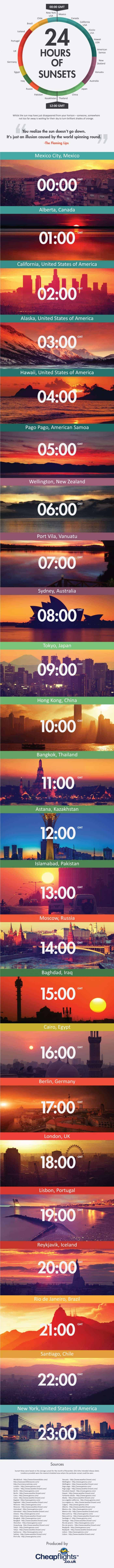 sunset-infographic