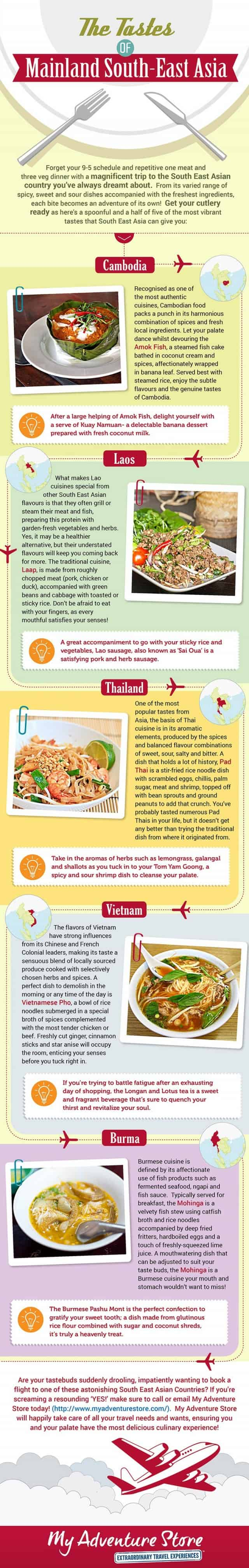 Tastes-of-Mainland-SE-Asia-Infographic-640x4025