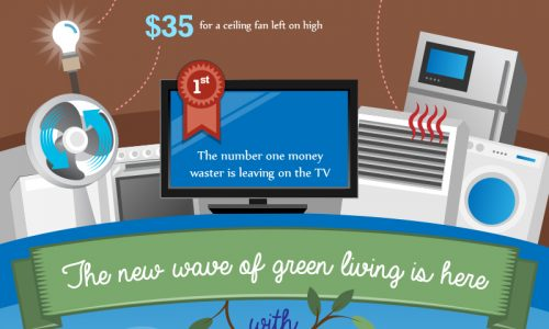 Stop Running From Your Home Energy Bill Infographic