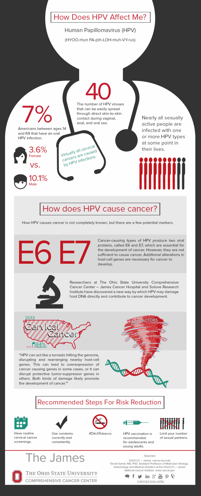 SM_OSUCCC-HPV-Infographic-March-10th-2014-640x1578