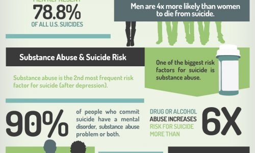 addiction-suicide-infographic1