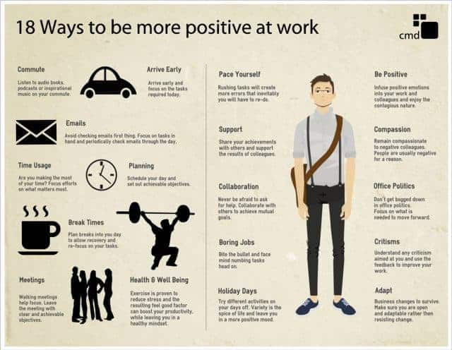 18-More-Positive-Ways-Infographic-640x496