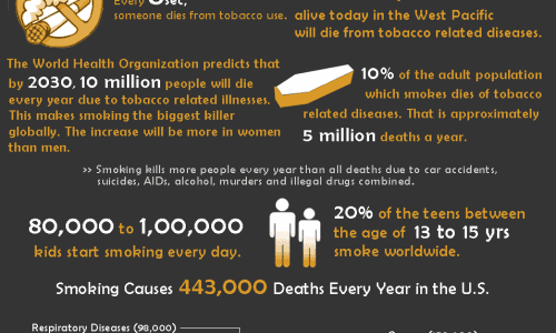 facts-about-smoking-infographic