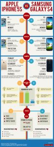 Iphone-5s-vs-Samsung-s41