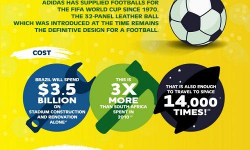 KNCTR-FIFA2K14-IG_v7-640x2256