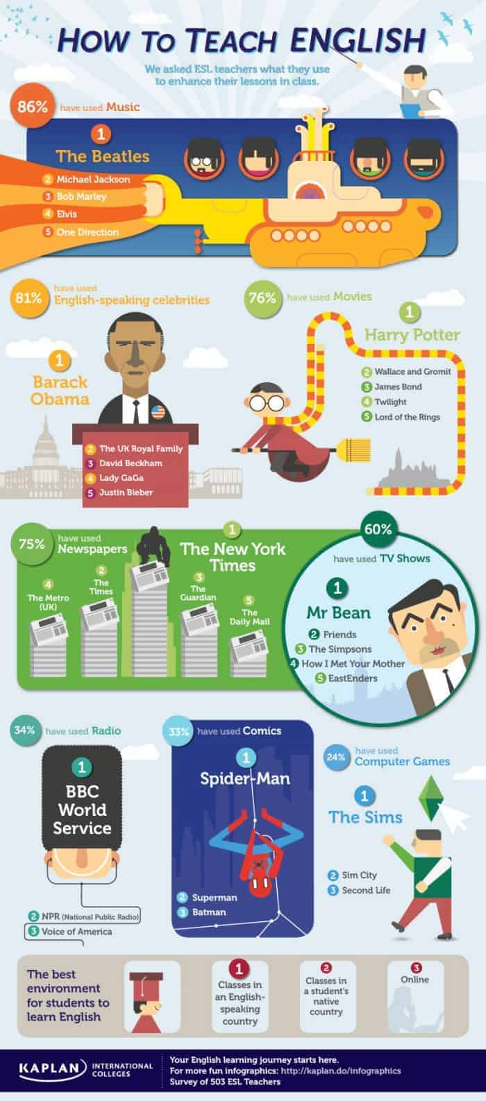 howtoteach_kaplan_infographic1