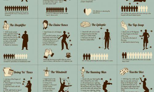 white-guy-dance-moves-infographic