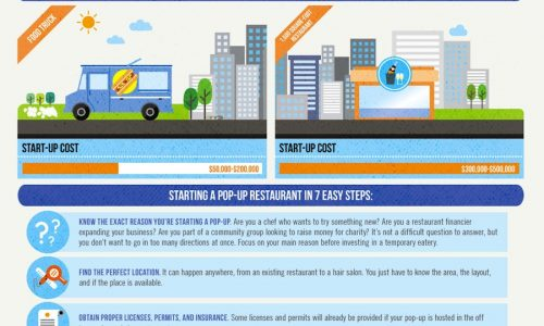 Infographic_PopUp_Eateries_Optimized1