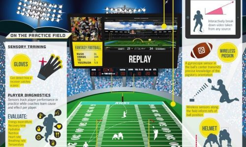 NFL-infographic