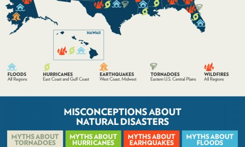 Natural-Disasters-Infographic