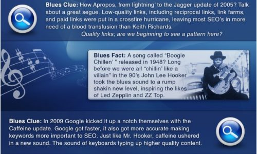 SEO Blues Infographic
