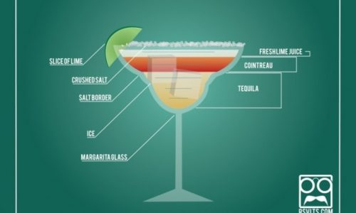Perfect Margarita Infographic