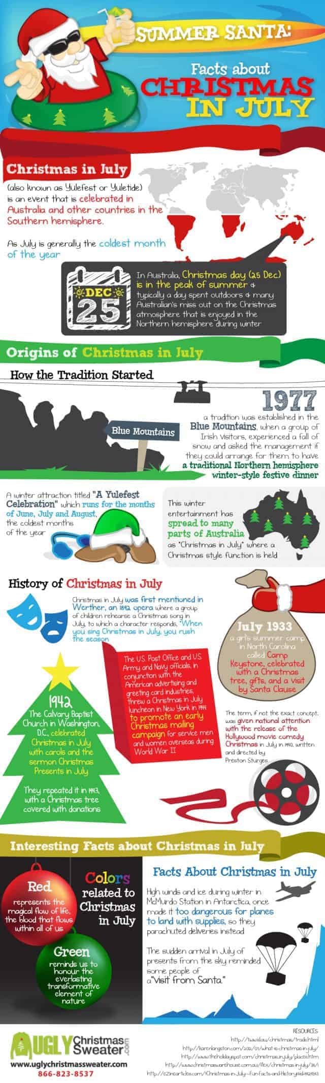 christmas-in-july-infographic-640x2133