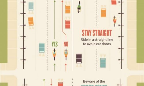 Ultimate Guide to Bike Safety