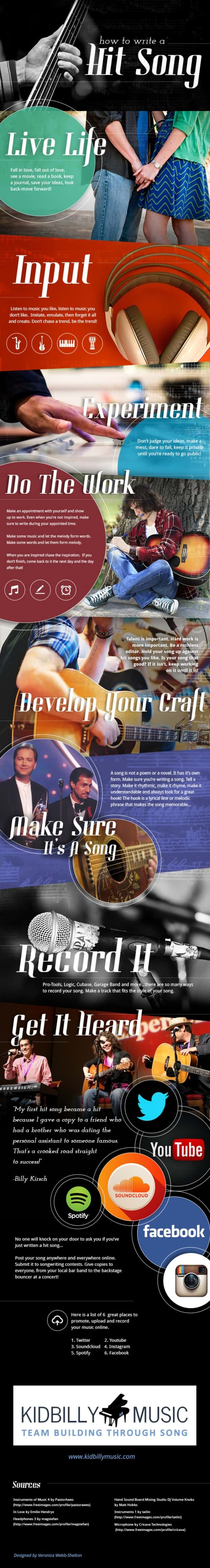 how-to-write-a-hit-song_53bf051303bb8_w1500-640x4776