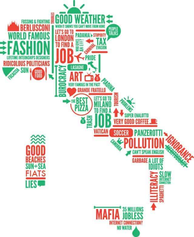 Italy's Regions in Words Infographic
