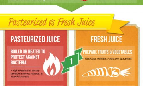 Ultimate Guide to Fresh Juicing