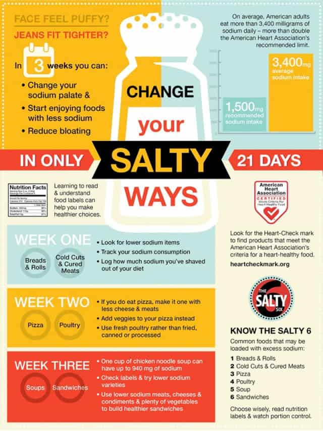 Change Your Salty Ways