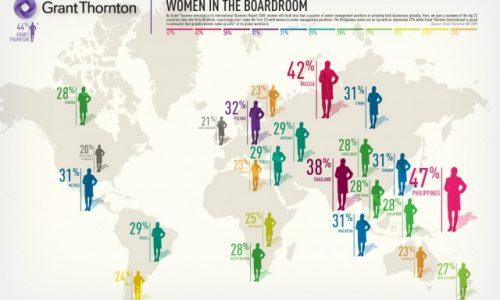 women_infographic-640x412