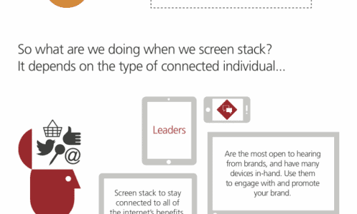Screen Stacking Goes Mainstream Infographic
