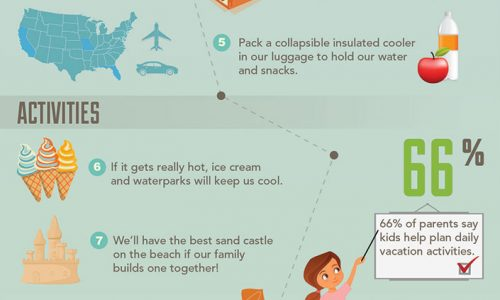 Travel-Advice-from-Your-Kids-Mobile