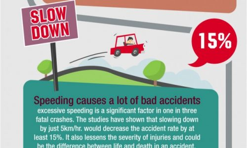 Motor-Accident-Legal-Service-Infographic-September-640x2833