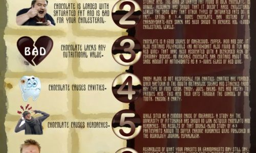 myths-vs-facts-chocolate-infographic-640x930