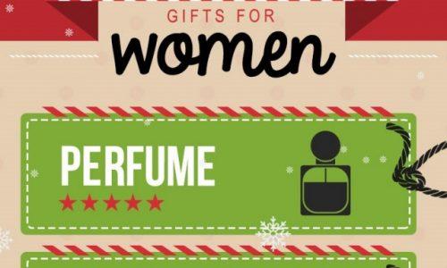 Christmas-Infographic1-640x9571