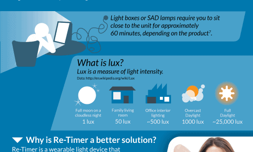 Winter-Blues-SAD-Infographic-Re-Timer1