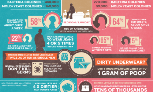dirty-valentine-infographic-640x1455