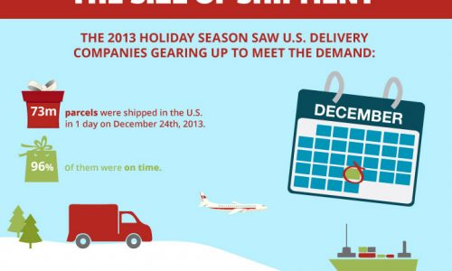 1416942826-holiday-hiring-by-numbers-infographic