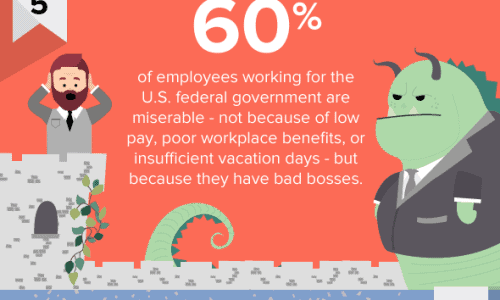 8 Unsettling Facts About Bad Bosses