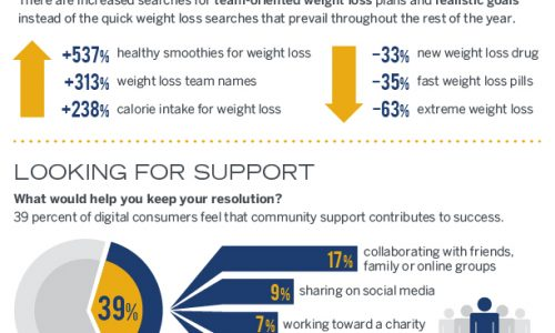 New-Years-resolution-Infographic