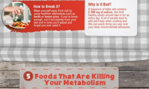 Bad Eating Habits Infographic