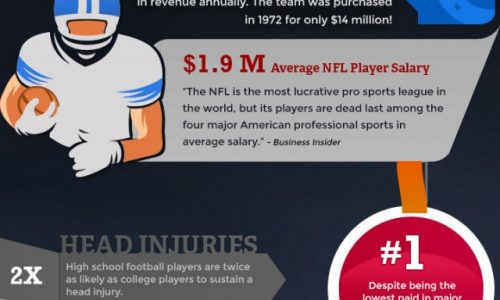 player-safety_infographic-640x2666
