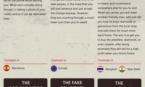 40 Tourist Scams Infographic