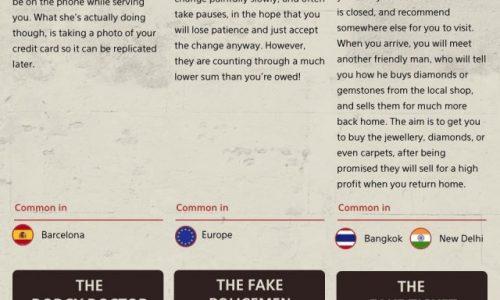tourist-scams-640x8312