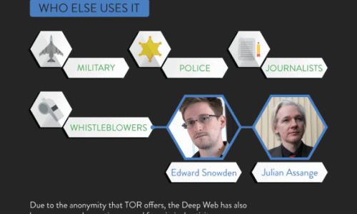 Everthing-you-ever-wanted-to-know-about-the-deep-web-640x3770