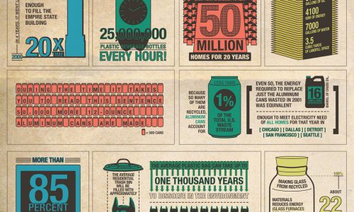 Recycling-infographics