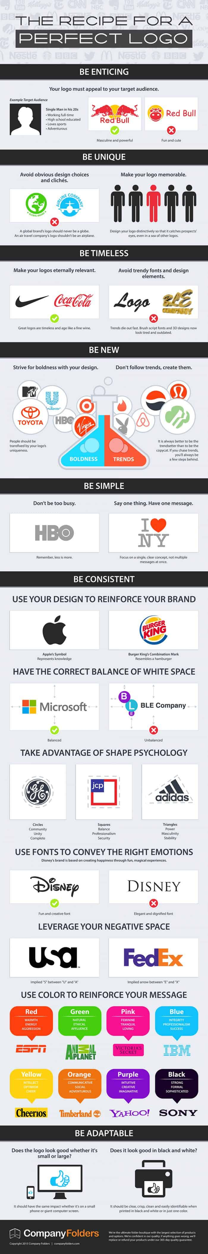 Recipe For The Perfect Logo Infographic