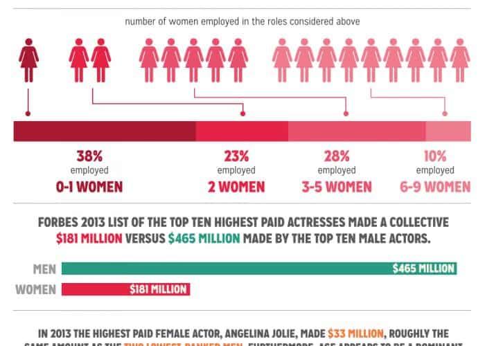 womenInFilm-light-revised