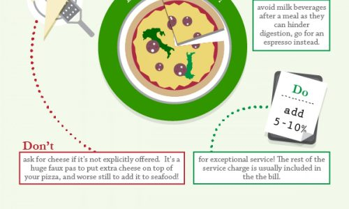 infographic-world-dining-etiquette