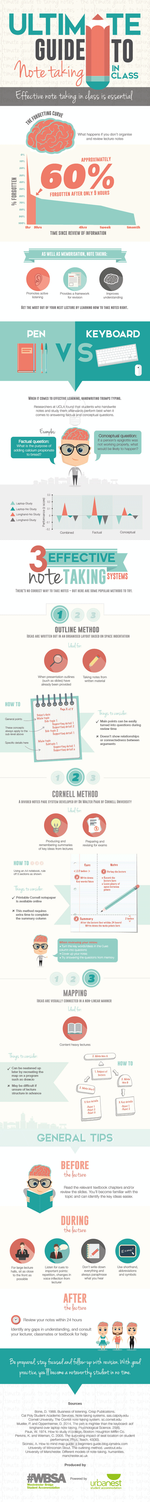 Guide to Note Taking in Class Infographic