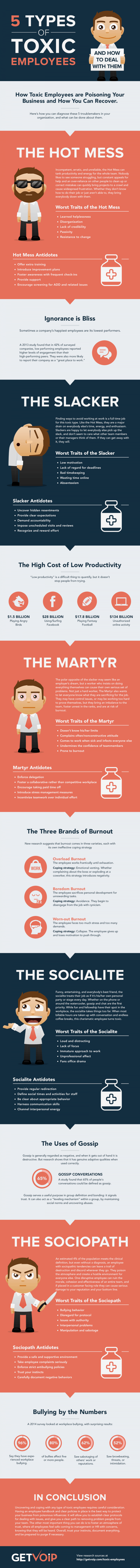 5 Types of Toxic Employees Infographic