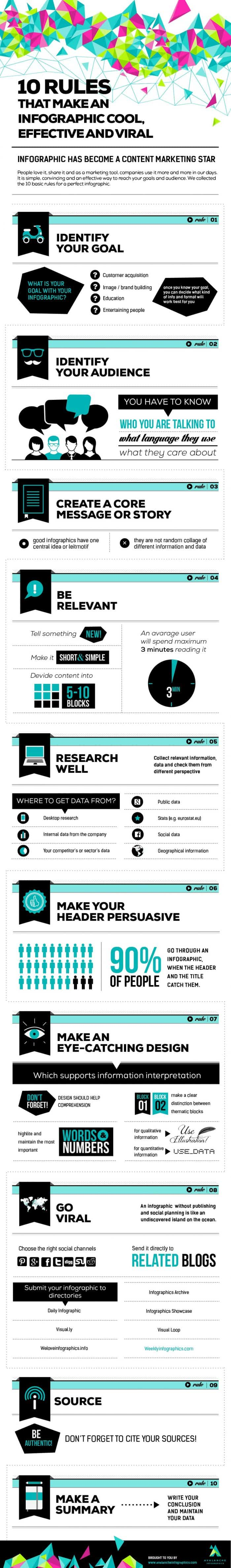10 Rules for Making an Infographic Cool, Effective and Viral