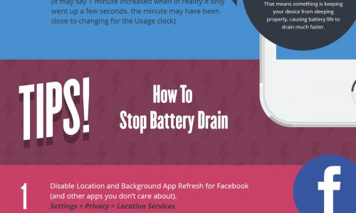 Ultimate Guide To Saving Your iPhone's Battery Life