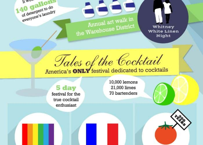 new-orleans-festivals-2015-infographic