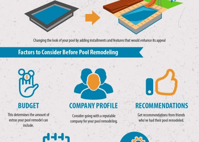 pool-remodeling-infographic